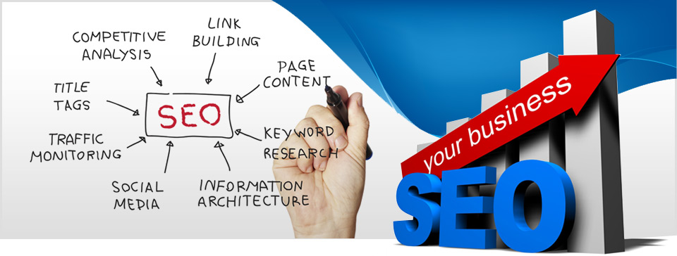 Search Engine Optimisation SEO