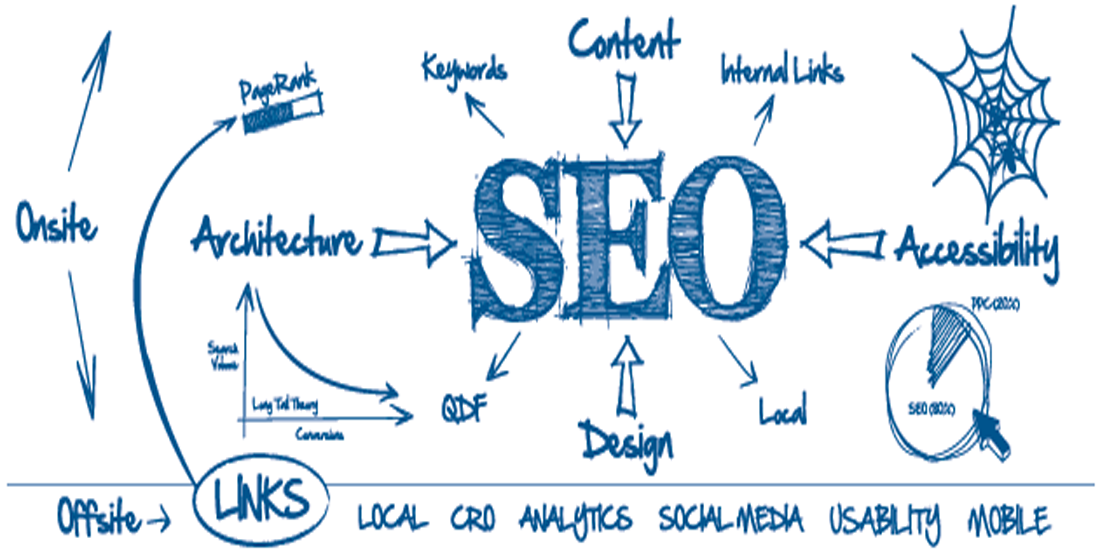 ocean seo facts