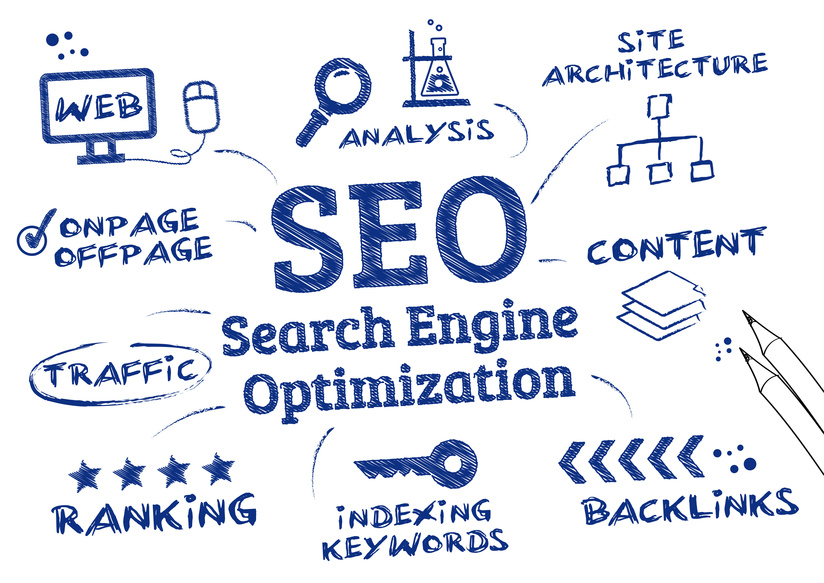 Sussex SEO Services Agency